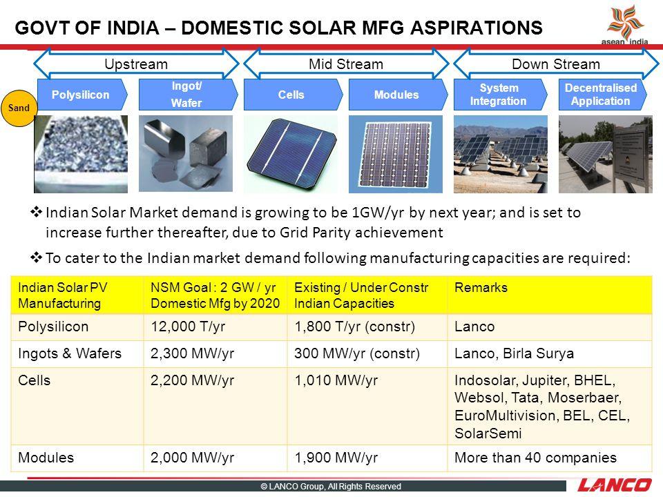GOVT OF INDIA – DOMESTIC SOLAR MFG ASPIRATIONS
