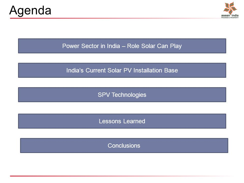Agenda Power Sector in India – Role Solar Can Play