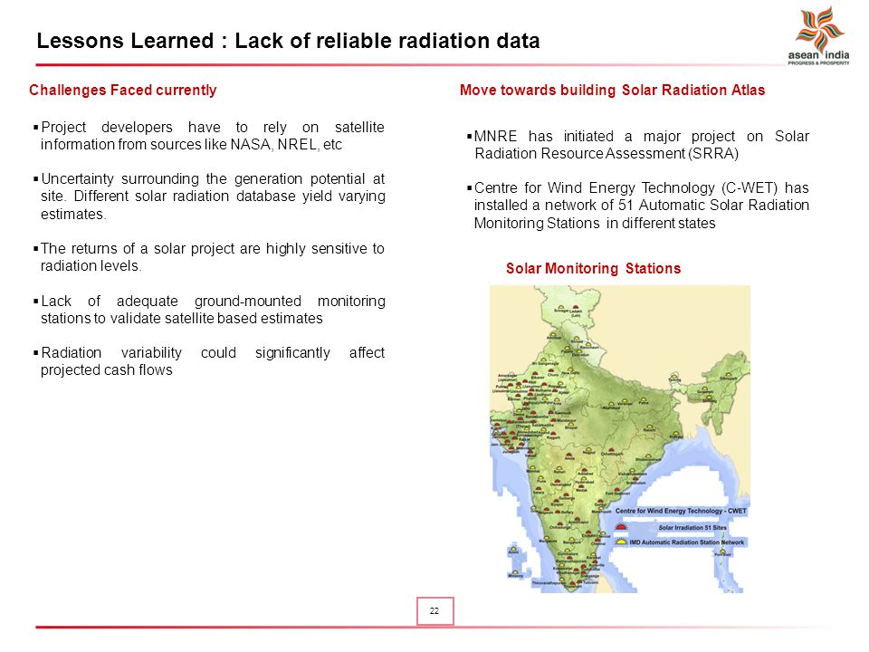 Lessons Learned : Lack of reliable radiation data