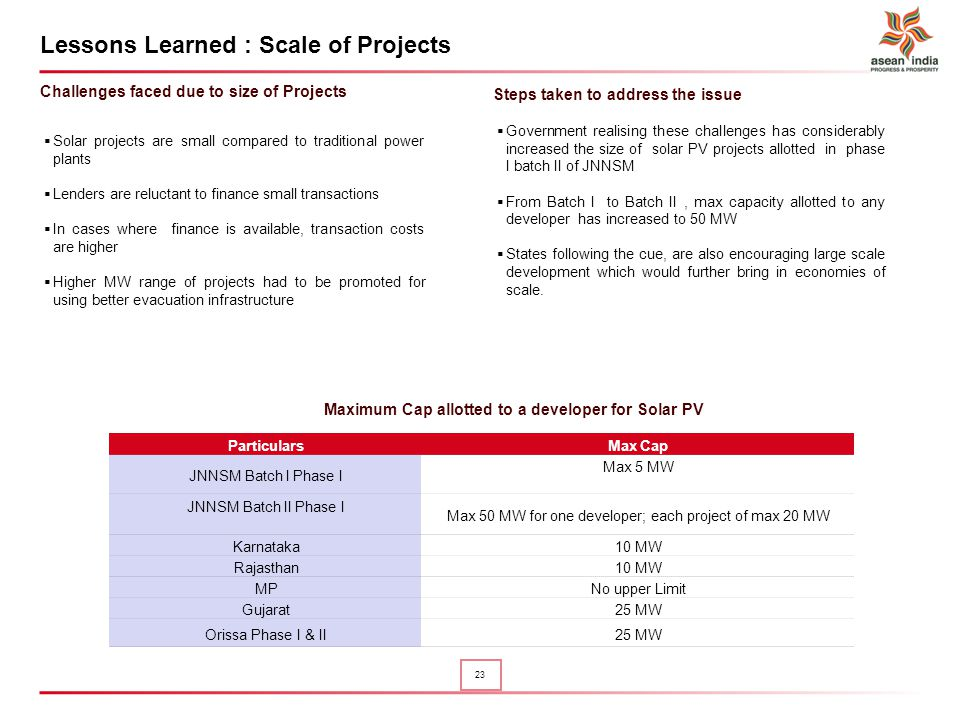 Lessons Learned : Scale of Projects