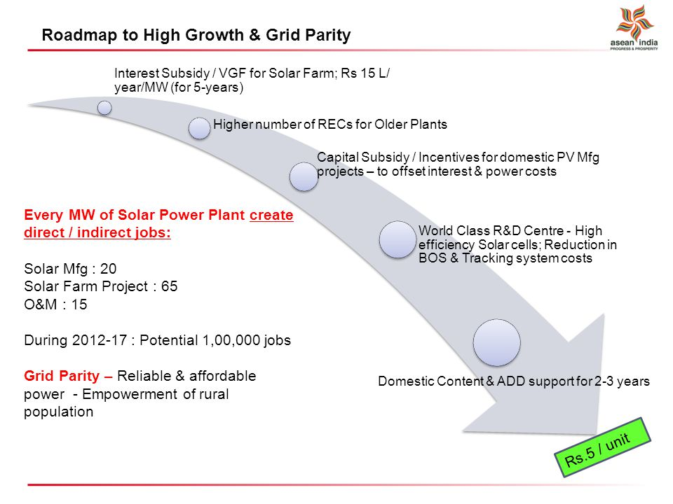 Roadmap to High Growth & Grid Parity