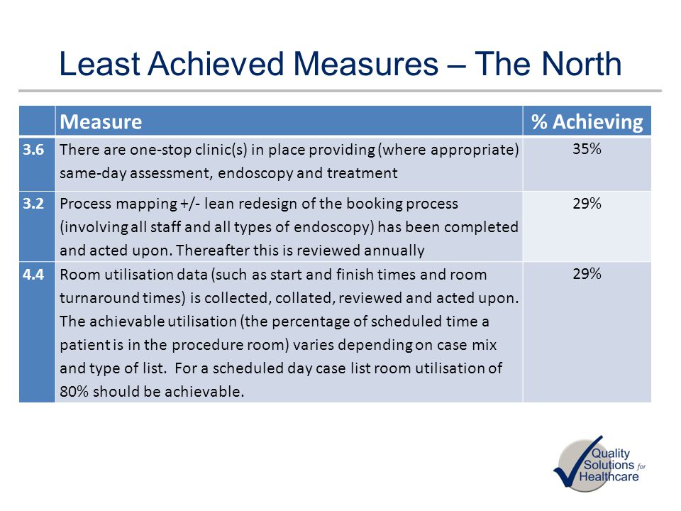 Least Achieved Measures – The North