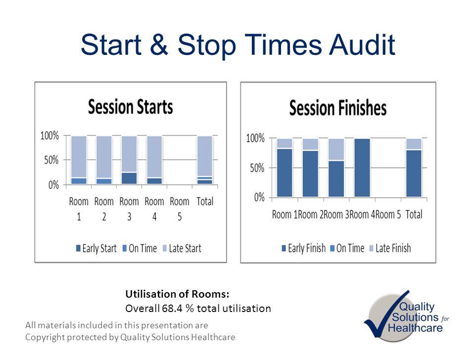 Start & Stop Times Audit