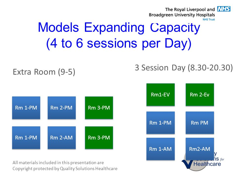 Models Expanding Capacity (4 to 6 sessions per Day)