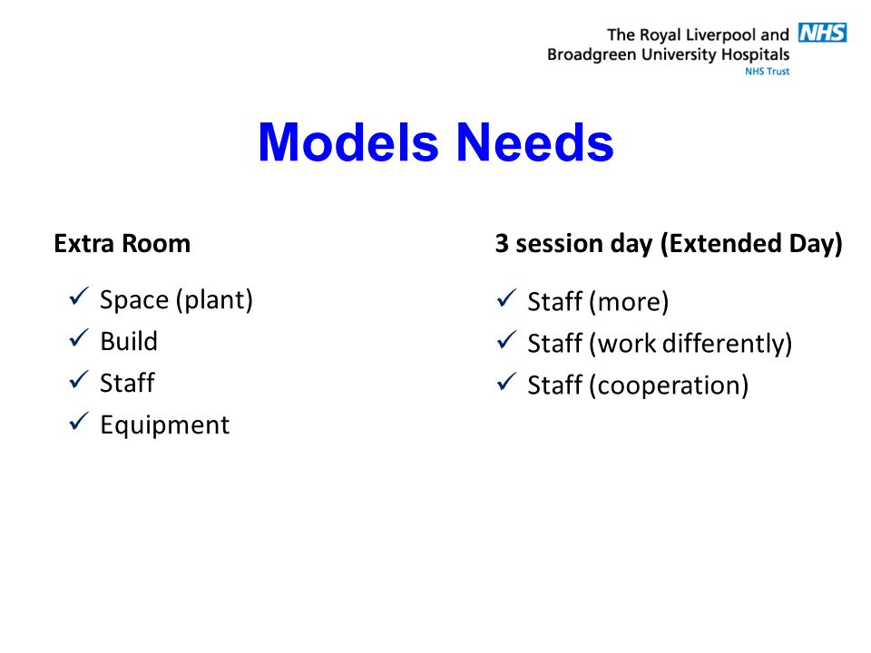 Models Needs Extra Room 3 session day (Extended Day) Space (plant)