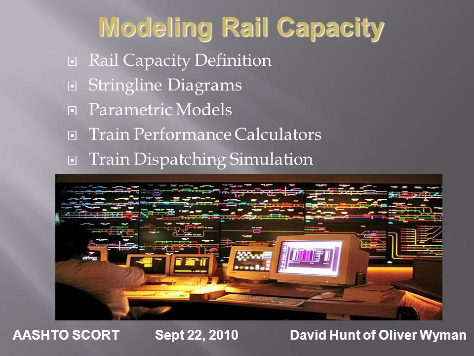 Modeling Rail Capacity