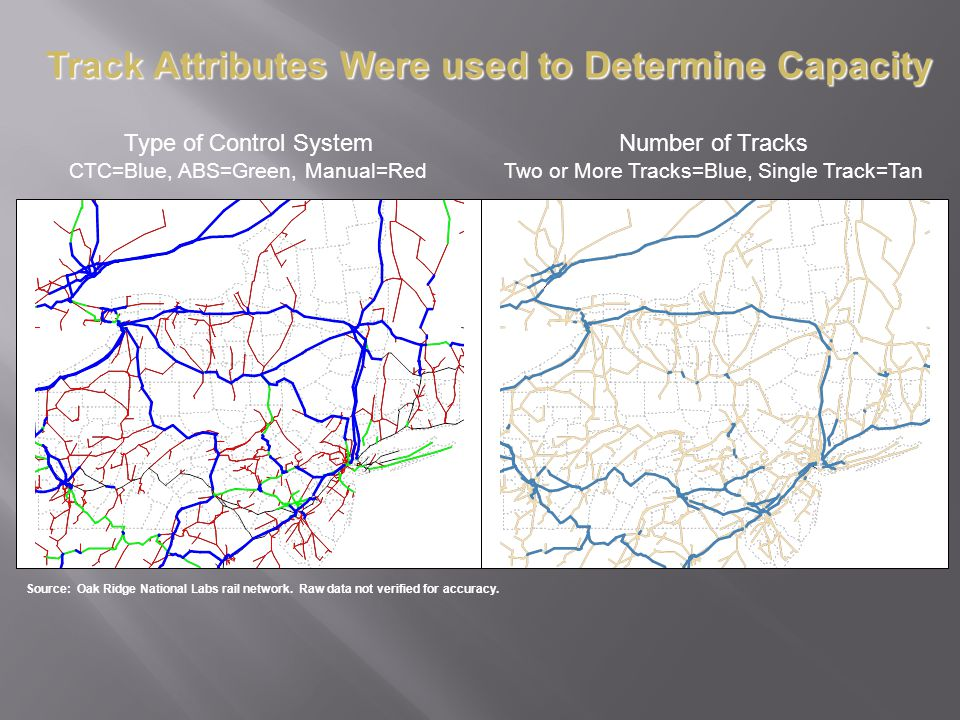 Track Attributes Were used to Determine Capacity