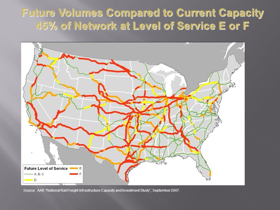 Future Volumes Compared to Current Capacity