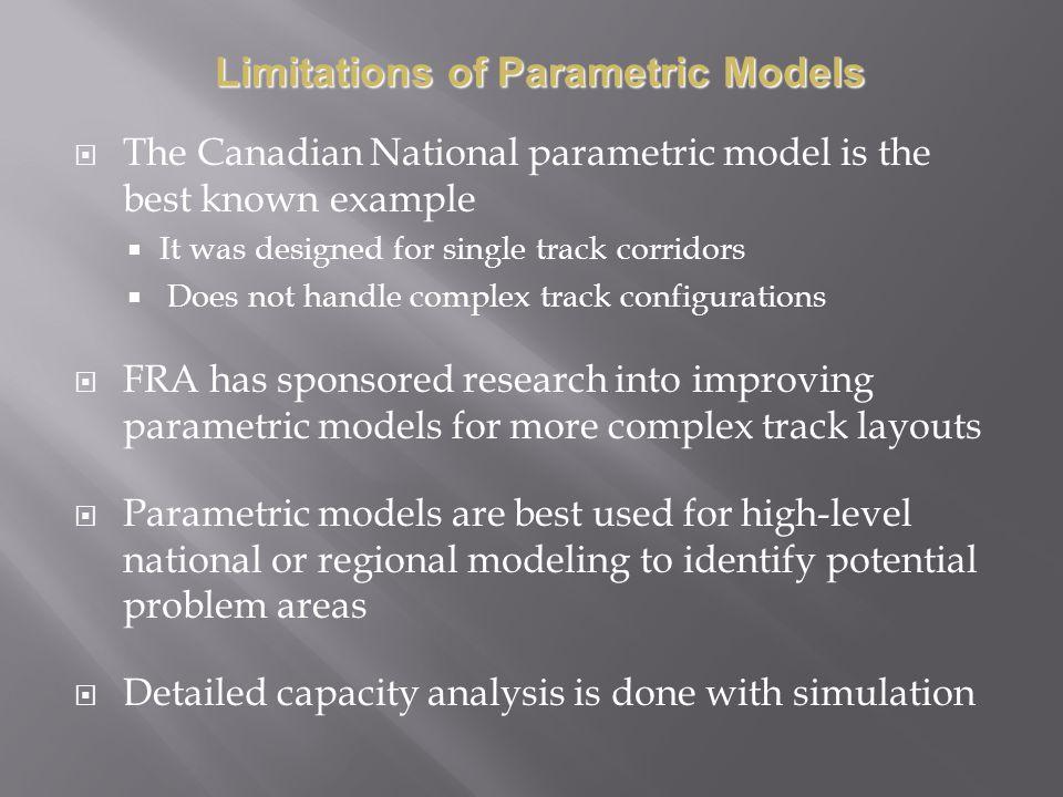 Limitations of Parametric Models