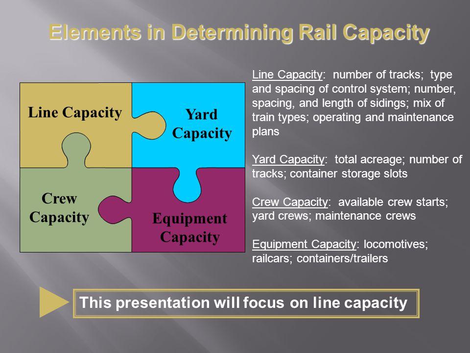 Elements in Determining Rail Capacity