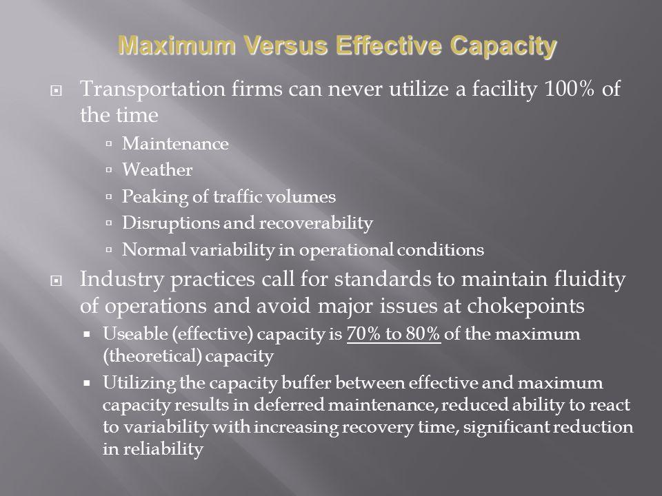 Maximum Versus Effective Capacity