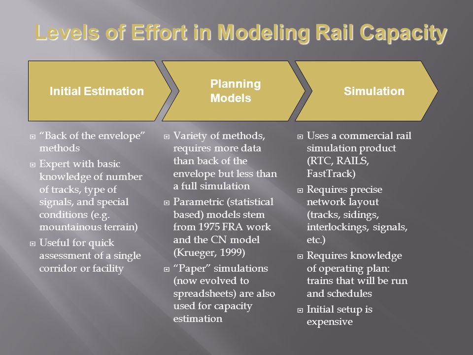 Levels of Effort in Modeling Rail Capacity