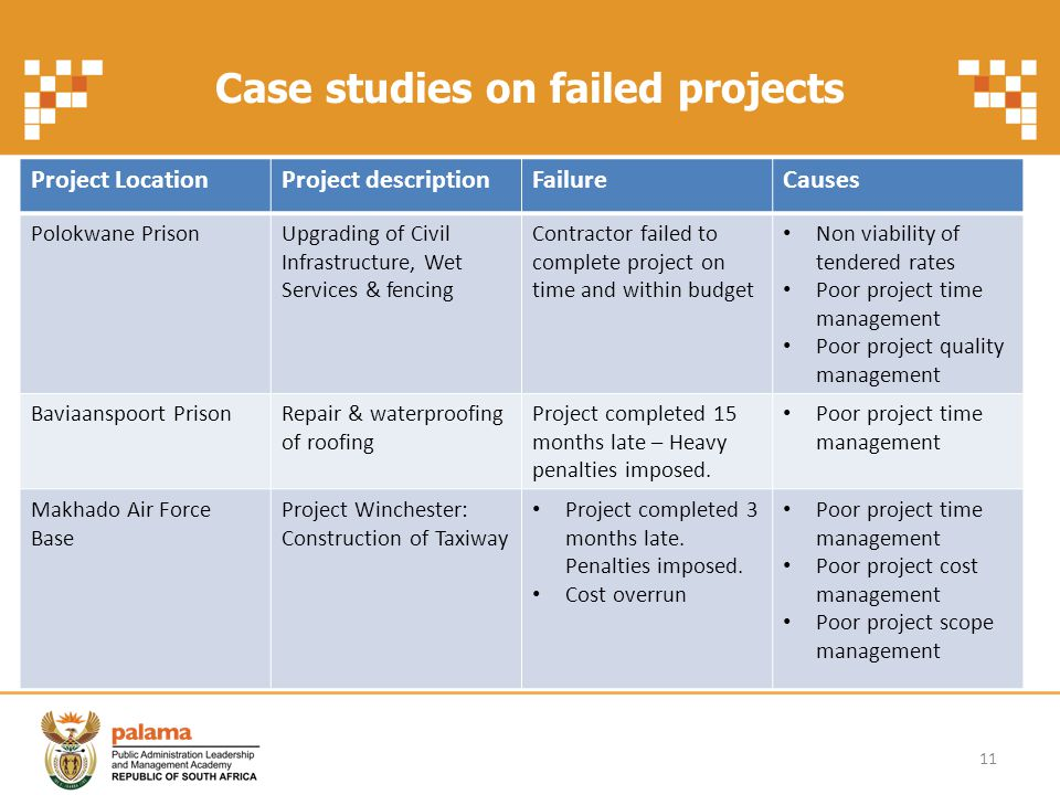 Case studies on failed projects