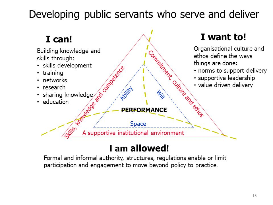 Developing public servants who serve and deliver