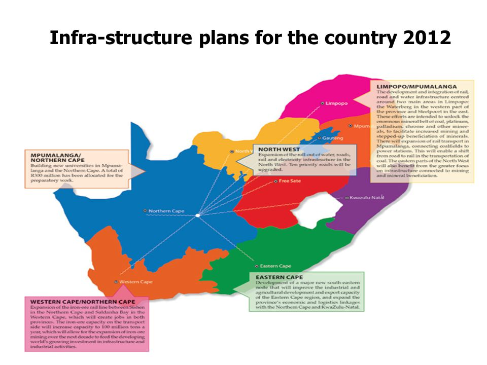 Infra-structure plans for the country 2012