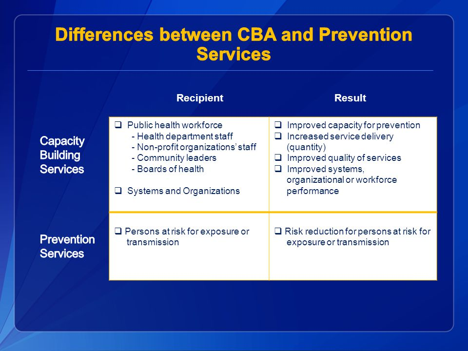 Differences between CBA and Prevention Services