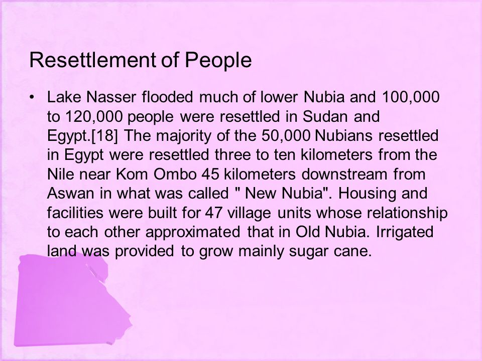 Resettlement of People