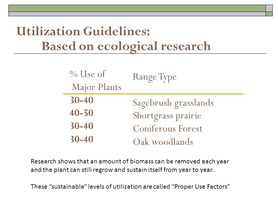 Utilization Guidelines: Based on ecological research