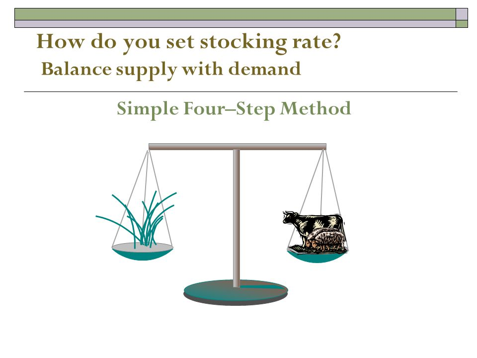 How do you set stocking rate Balance supply with demand