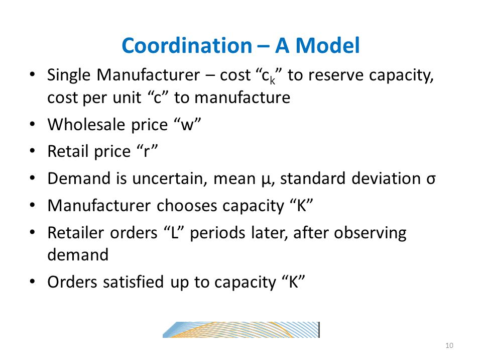 Coordination – A Model Single Manufacturer – cost ck to reserve capacity, cost per unit c to manufacture.