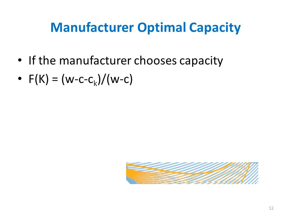 Manufacturer Optimal Capacity