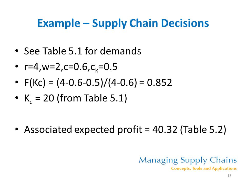 Example – Supply Chain Decisions
