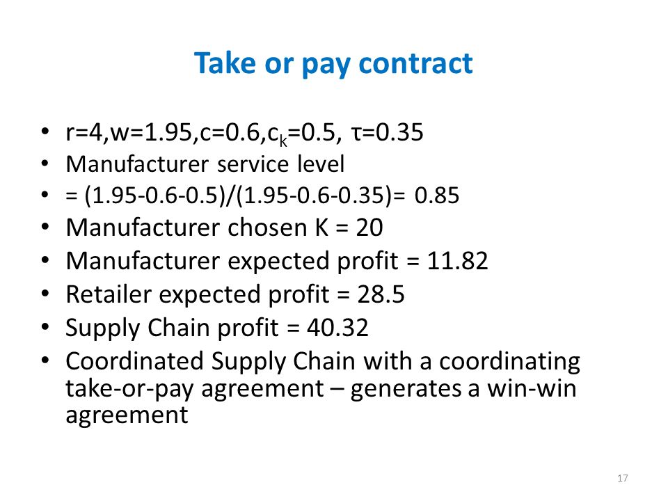 Take or pay contract r=4,w=1.95,c=0.6,ck=0.5, τ=0.35