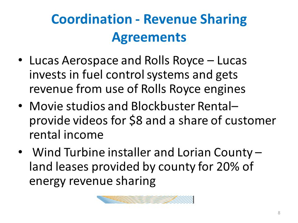 Coordination - Revenue Sharing Agreements