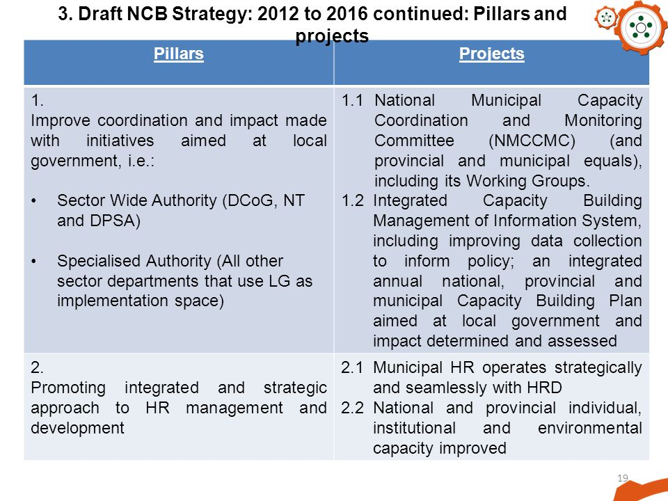 3. Draft NCB Strategy: 2012 to 2016 continued: Pillars and projects