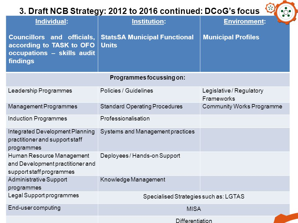 3. Draft NCB Strategy: 2012 to 2016 continued: DCoG's focus