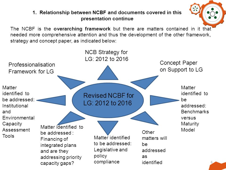 1. Relationship between NCBF and documents covered in this presentation continue