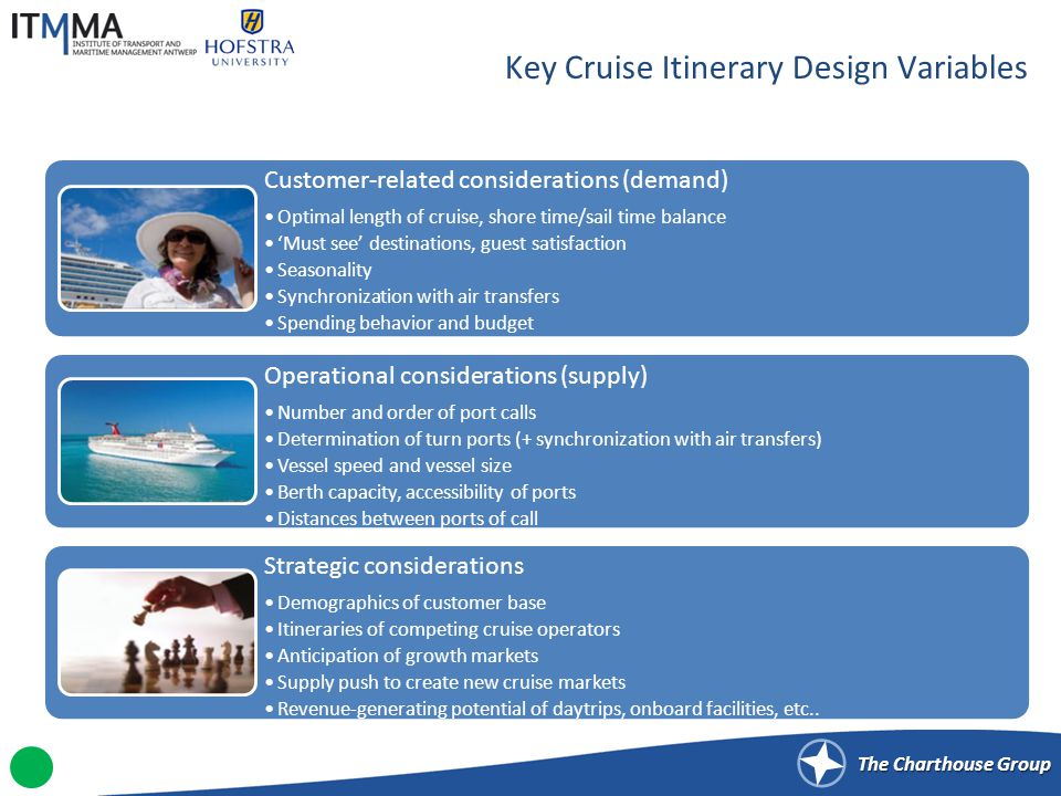 The Advantages of Mobile Assets: Types of Itineraries
