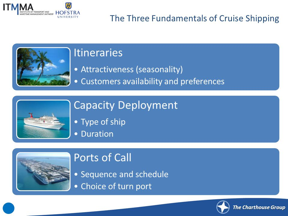 THE ORIGINS AND GROWTH OF CRUISE SHIPPING