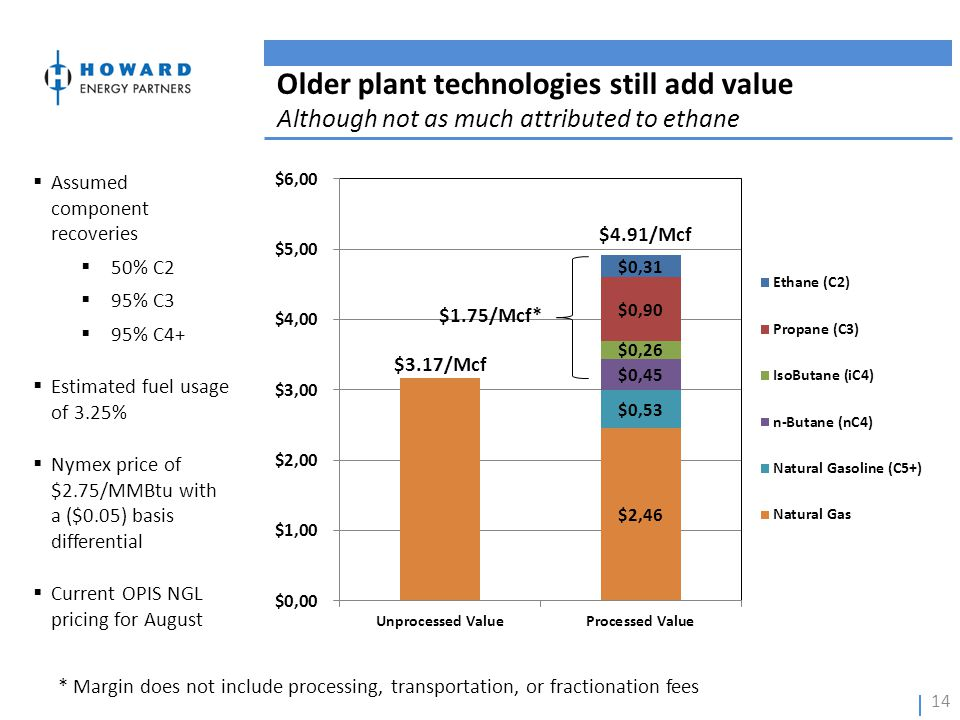 Older plant technologies still add value