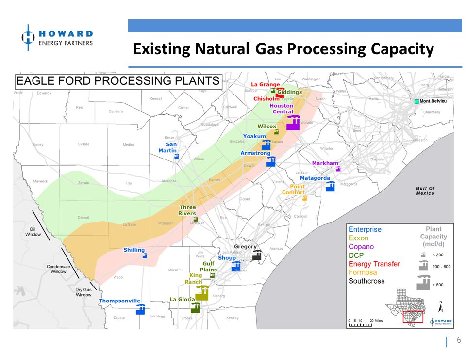 Existing Natural Gas Processing Capacity