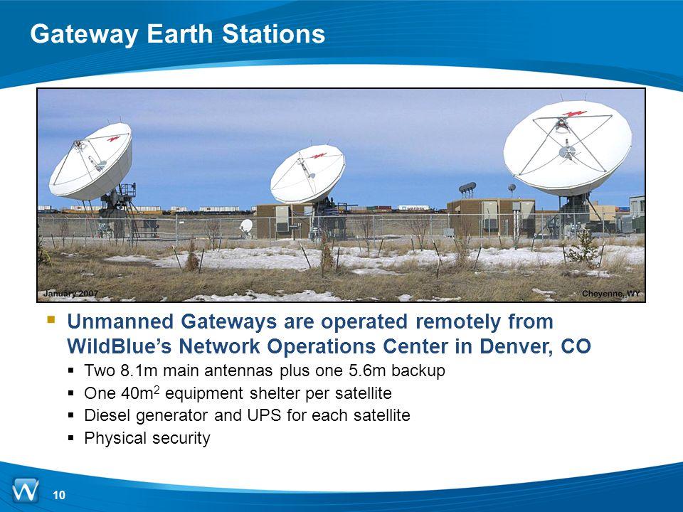 Gateway Earth Stations