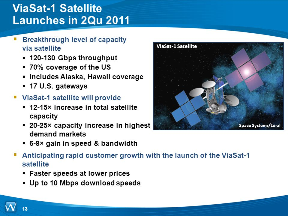 ViaSat-1 Satellite Launches in 2Qu 2011