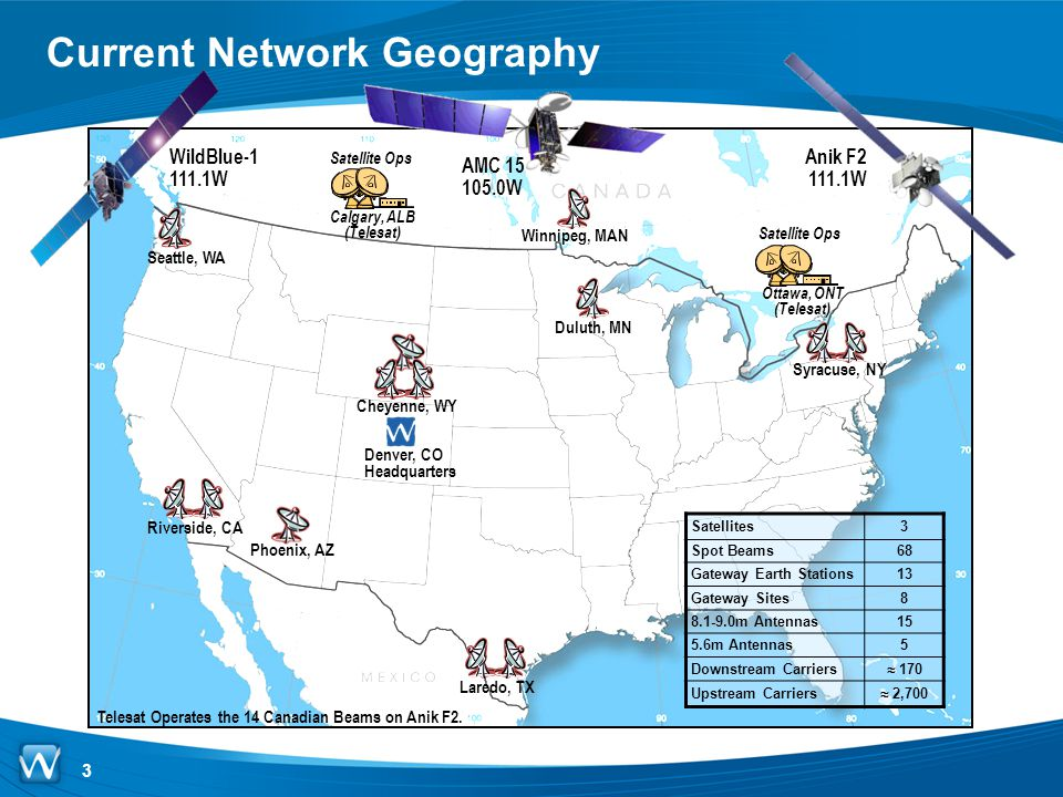 Current Network Geography