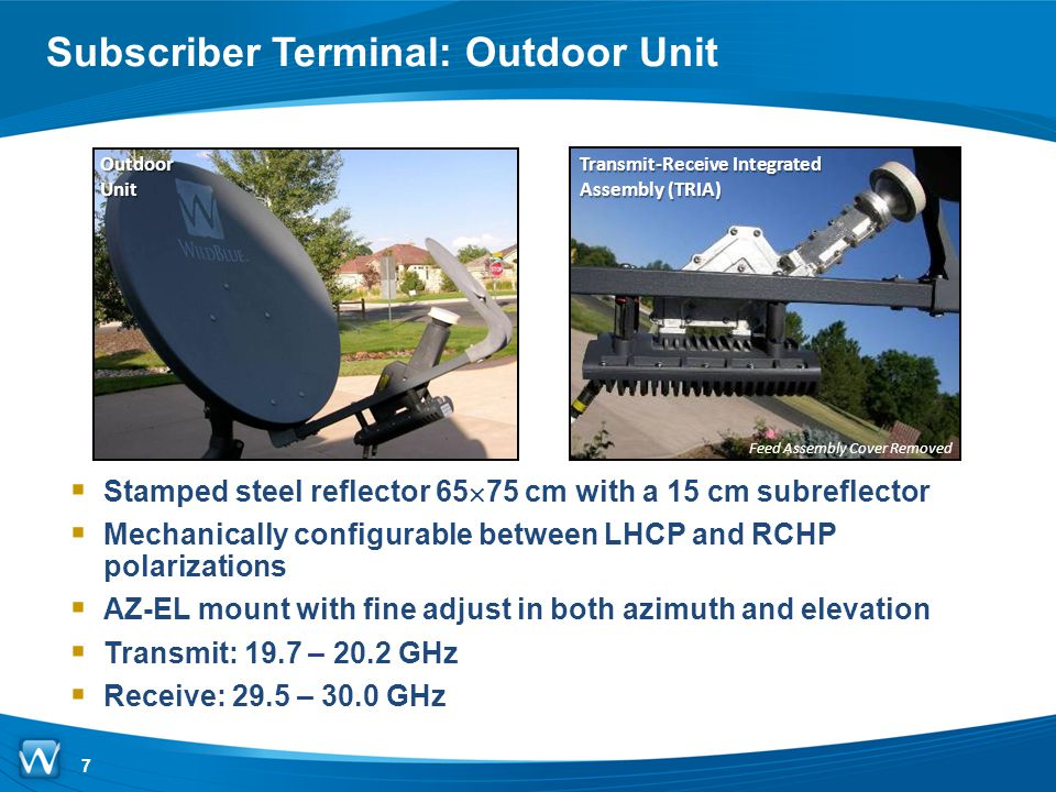 Subscriber Terminal: Outdoor Unit