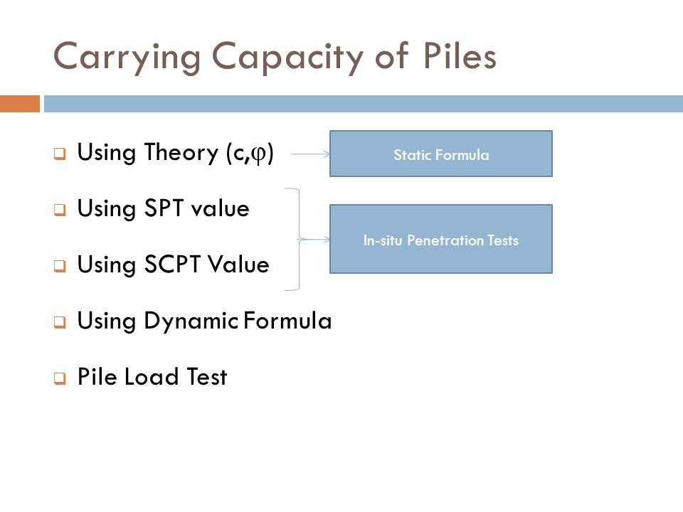 Carrying Capacity of Piles