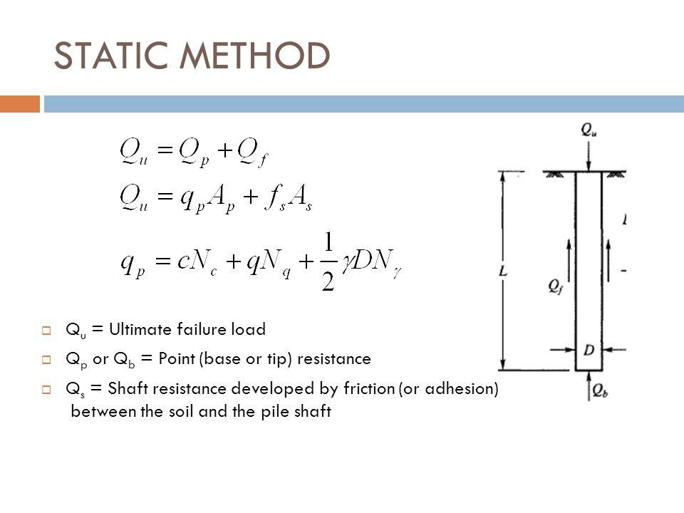 STATIC METHOD Qu = Ultimate failure load