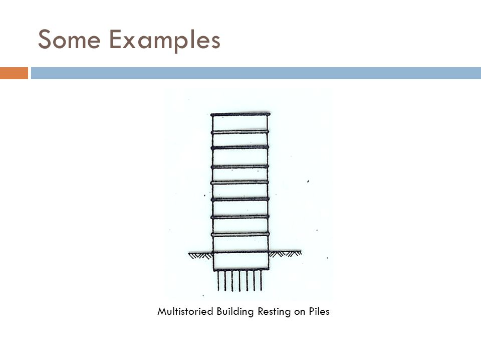 Some Examples Multistoried Building Resting on Piles