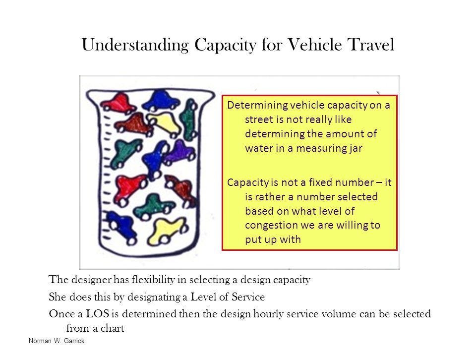 Understanding Capacity for Vehicle Travel