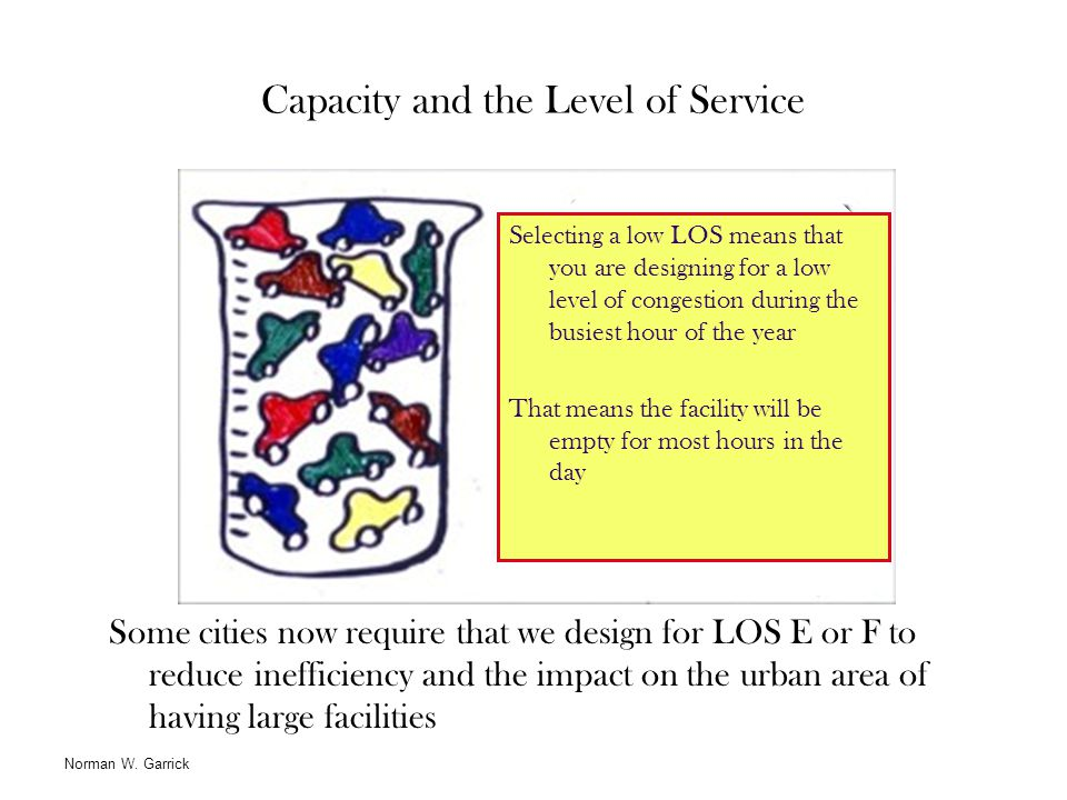 Capacity and the Level of Service