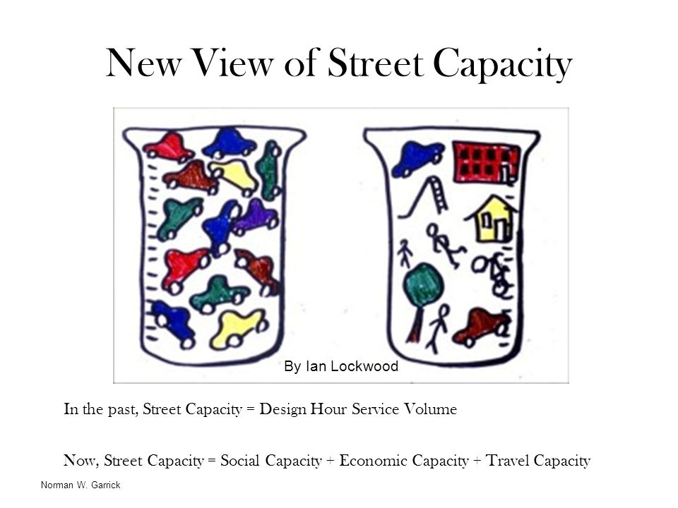 New View of Street Capacity