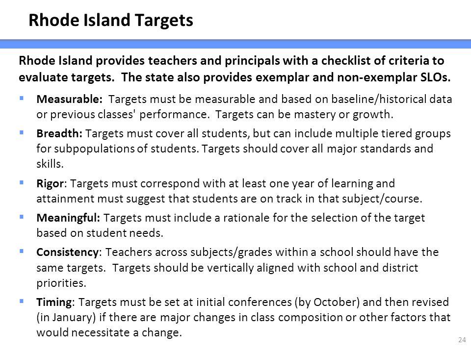 Rhode Island Targets