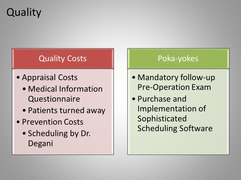 Quality Quality Costs Appraisal Costs
