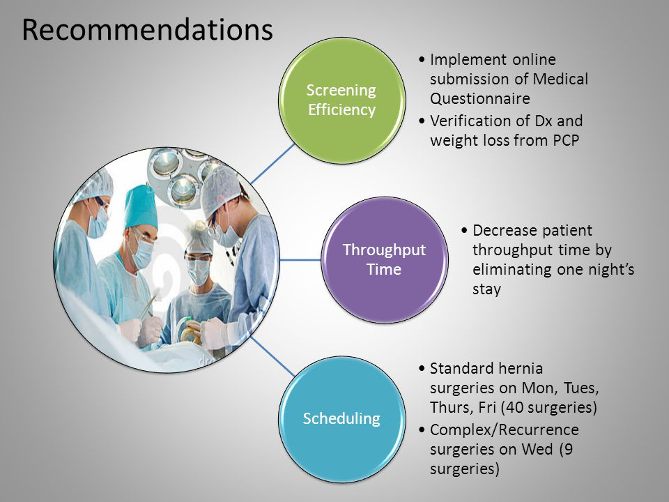 Recommendations Screening Efficiency