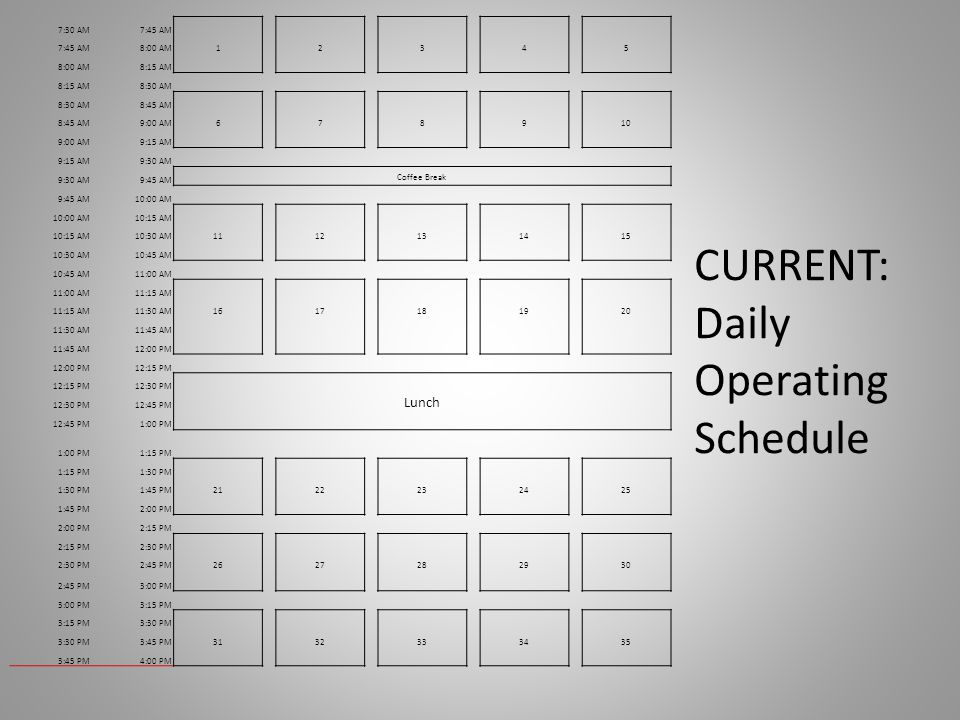 CURRENT: Daily Operating Schedule