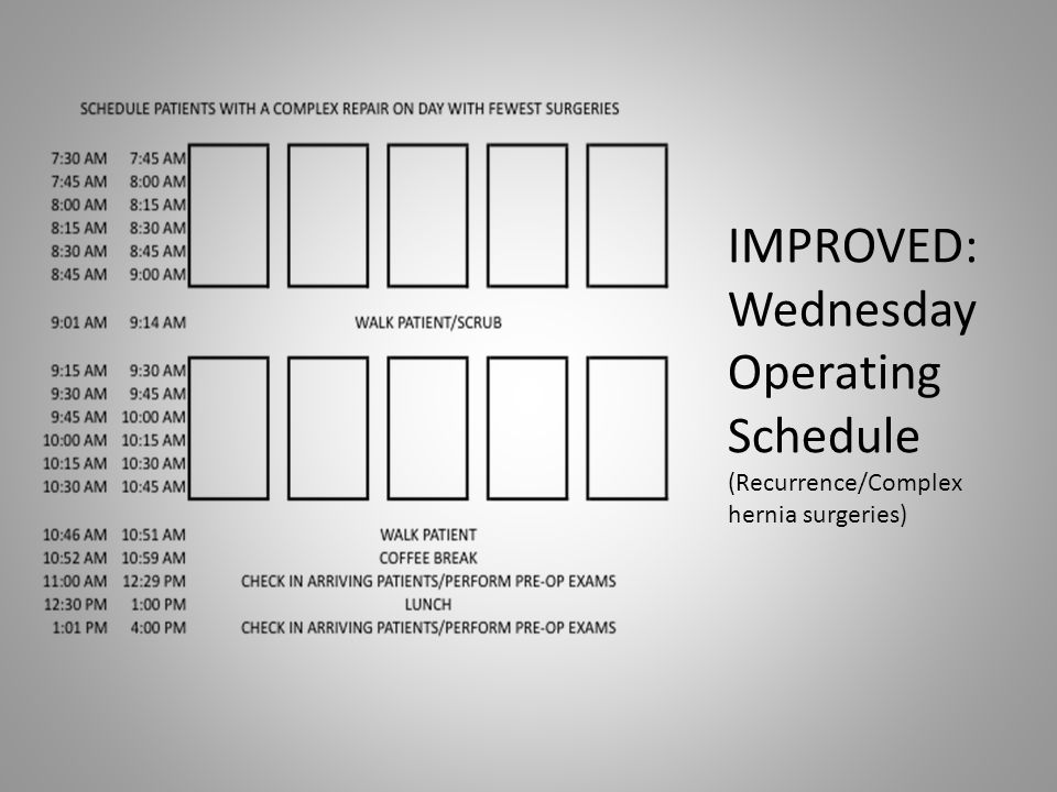 IMPROVED: Wednesday Operating Schedule (Recurrence/Complex hernia surgeries)
